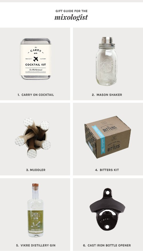 Mixologist Gift Guide | @thefauxmartha