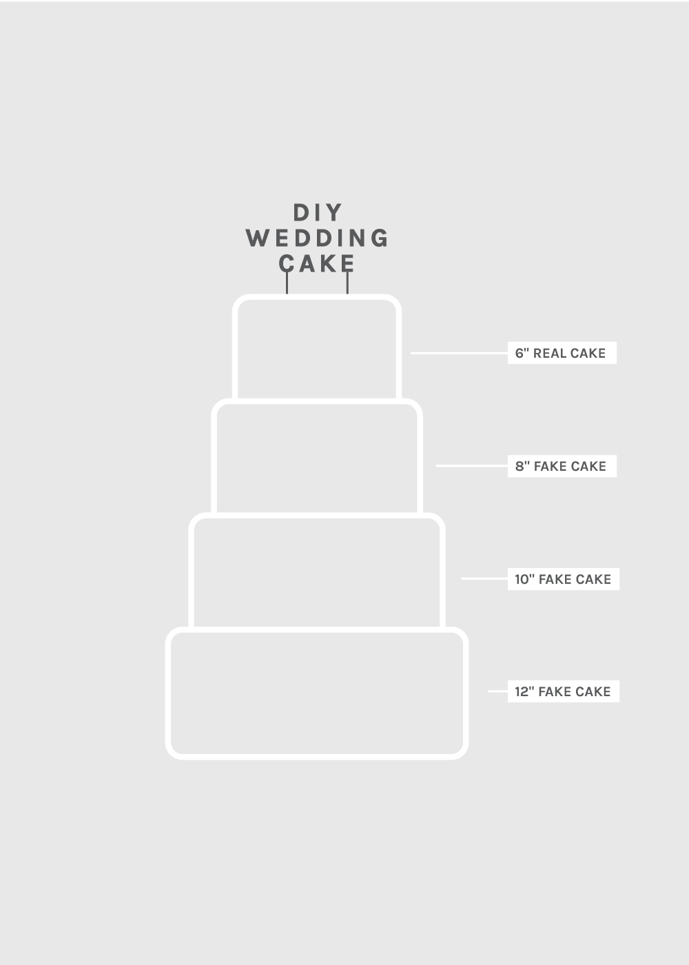 DIY wedding cake template from The Fauxmartha
