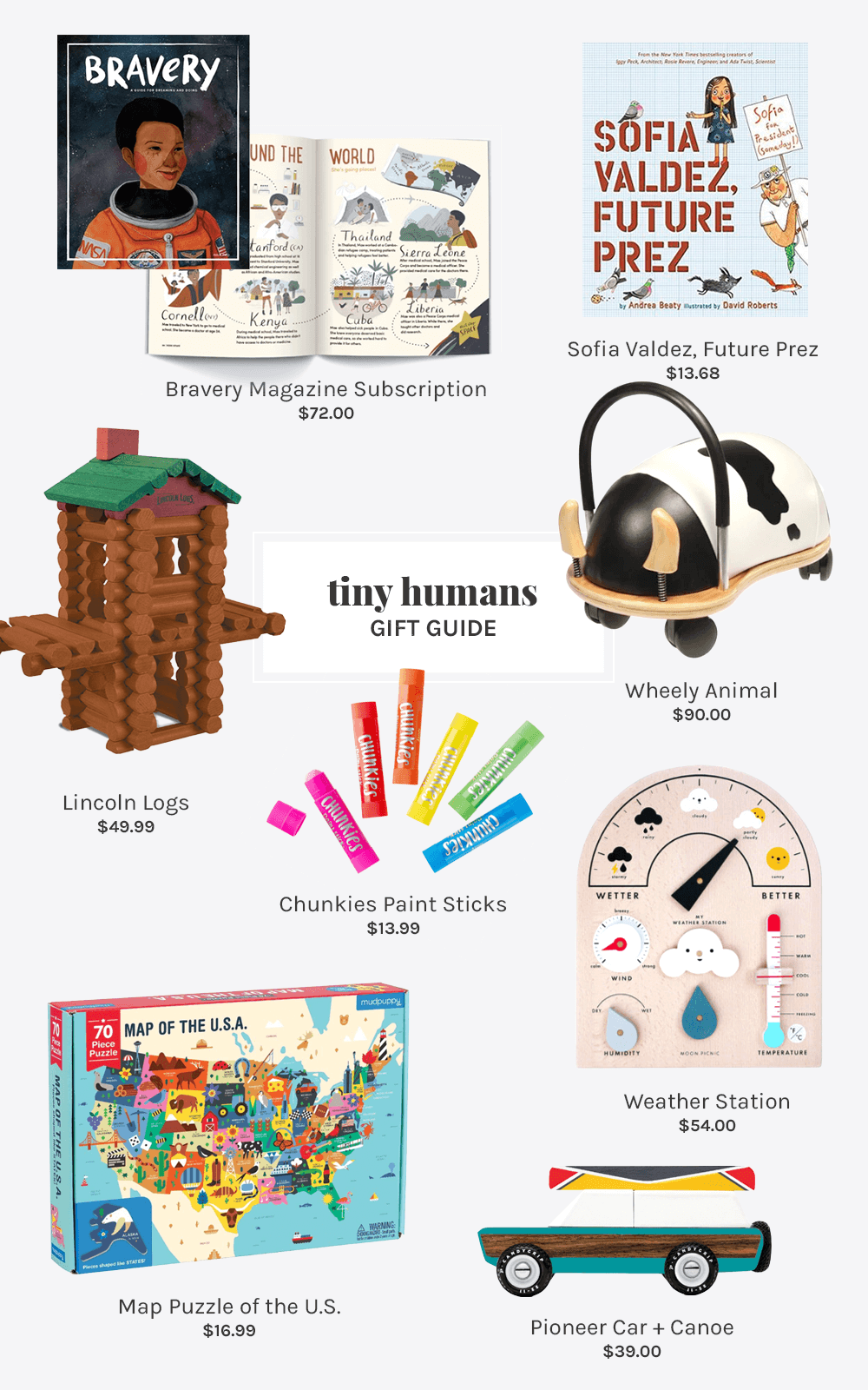 2019 Gift Guide for kids